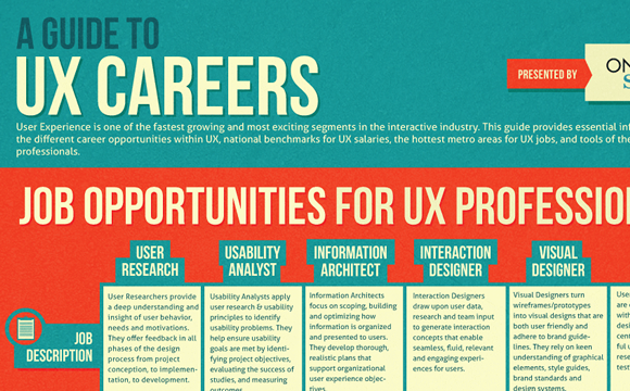UX Careers Infographic