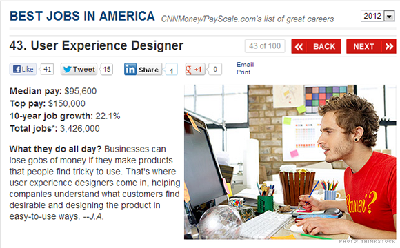 UX Design #43 in Top 100 Jobs